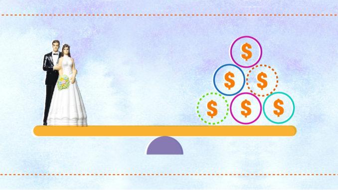 تكاليف الزواج في الاردن